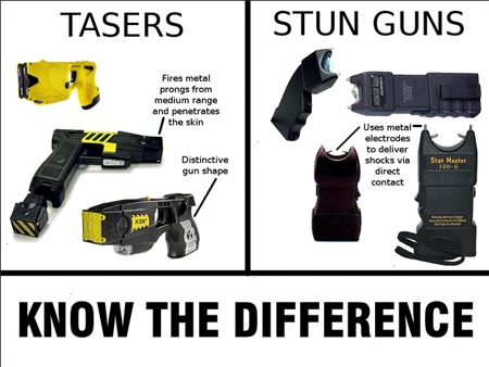 A Taser Is A Firearm, A Stun Gun Is Not